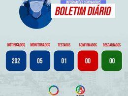 SAÚDE I Boletim diário da situação do coronavírus em Espumoso