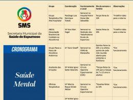 SAÚDE I Estudo revela alto consumo de remédios para saúde mental em Espumoso